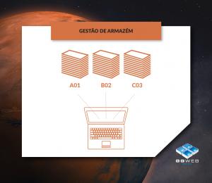 GGWEB Marte - Gestão de Reuniões