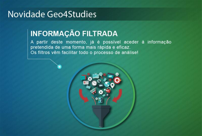Novidade Geo4Studies - Informação Filtrada