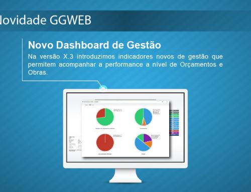 Novidade GGWEB X.3: Novo Dashboard de Gestão