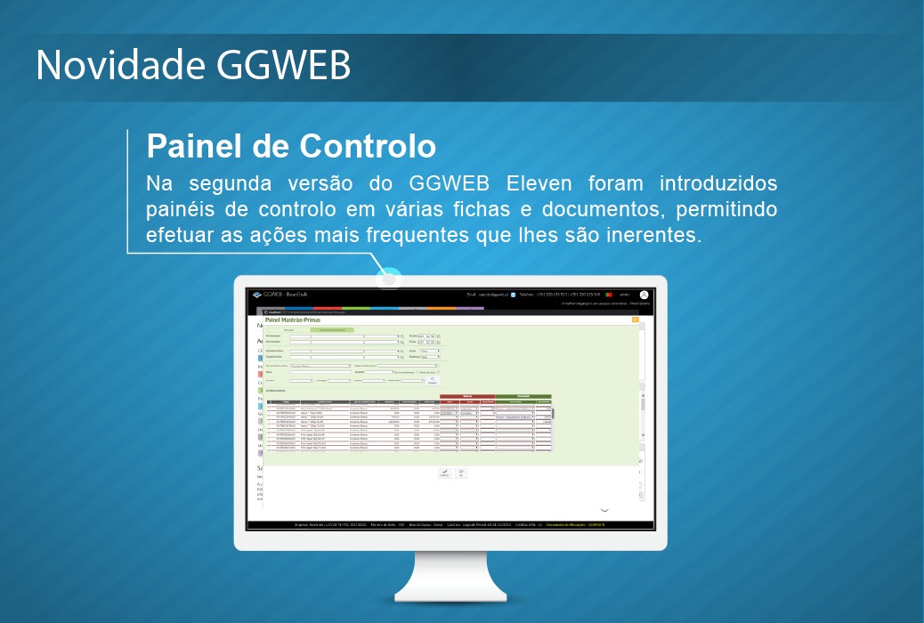 Novidade GGWEB - Painel de Controlo