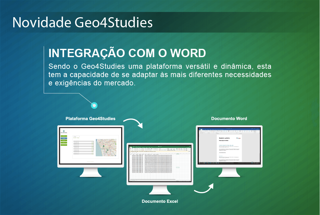 A Plataforma Geo4Studies integrada com o Word