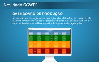 Dashboard de Produção